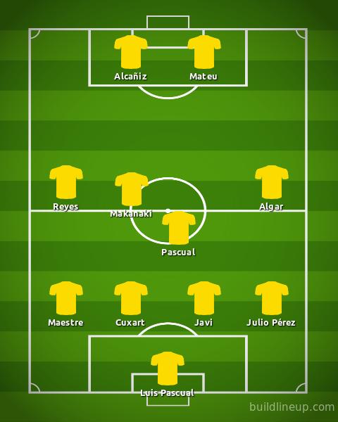 Villarreal%2BLugo - La gran remontada para salvarse (1992-93) (3ª parte)