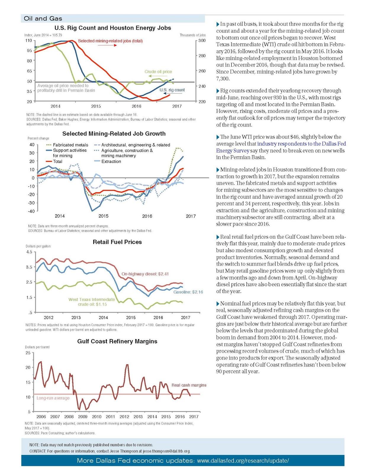 Buy Texas Property Houston Economic Indicators June 2017