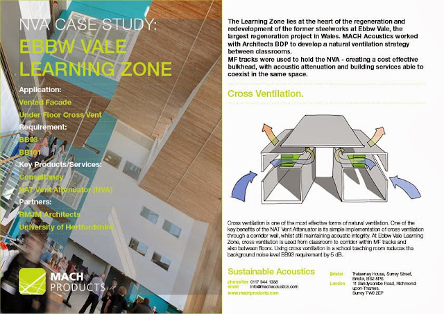 Case Study: Ebbw Vale Learning Zone
