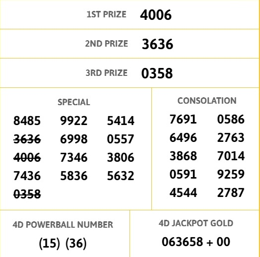 4D Toto Result 18 July 2018
