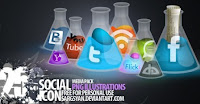 Social Media Optimization Nashville