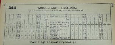 Sieciowy Rozkład Jazdy Pociągów - tabela nr 344