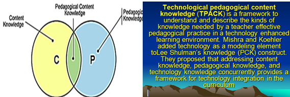 Diagram Pedagogical Content Knowledge