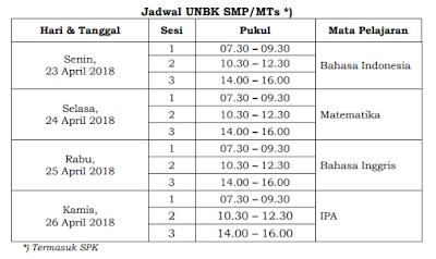 Jadwal UNBK SMP / MTs dan SMA / SMK 2018 Terbaru