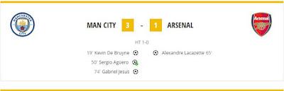 ملخص مبارات مانشستر سيتي ضد أرسنال 05-11-2017