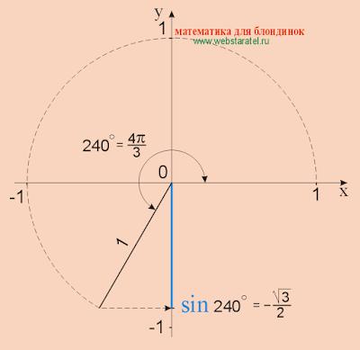 Синус 240 градусов. sin 240. Математика для блондинок.