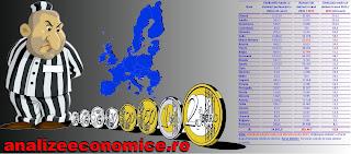 Topul statelor UE după cheltuiala medie pe deținut