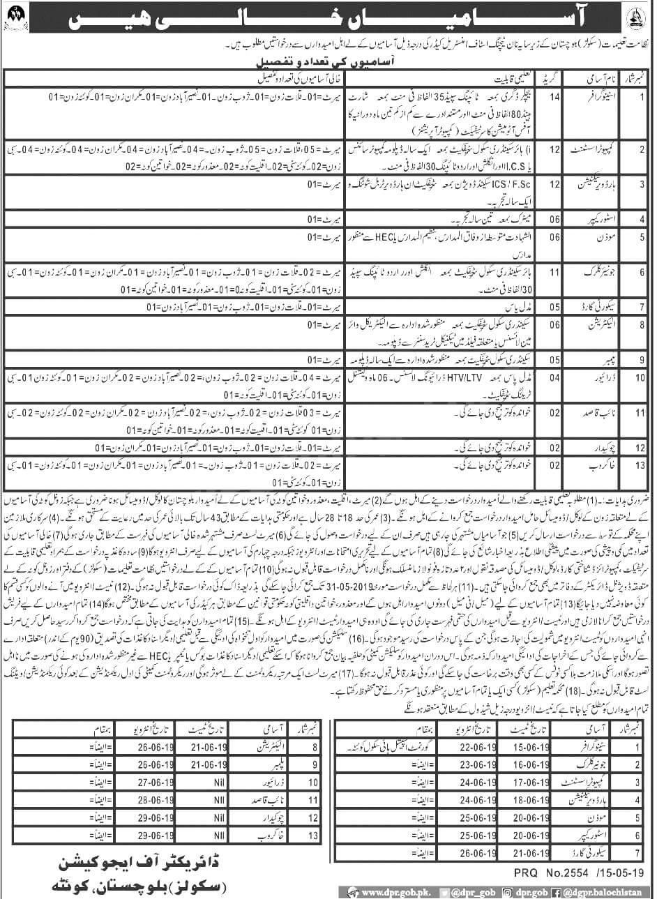 Jobs in Balochistan Education Department 2019