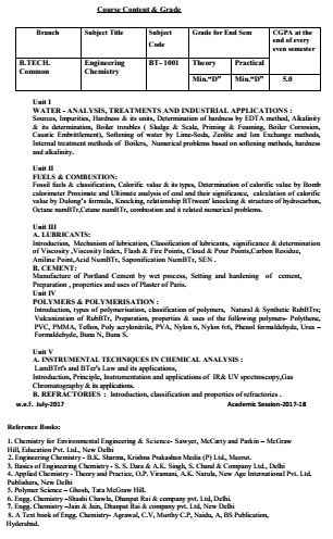 RGPV Engg Chemistry Syllabus BT 101 BTech | New Scheme Based