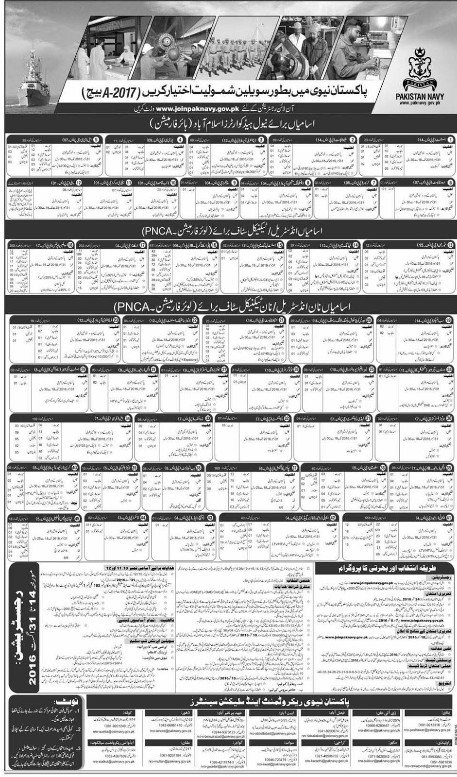 Pakistan Navy Jobs in Pakistan Join Pakistan Navy As Civilian