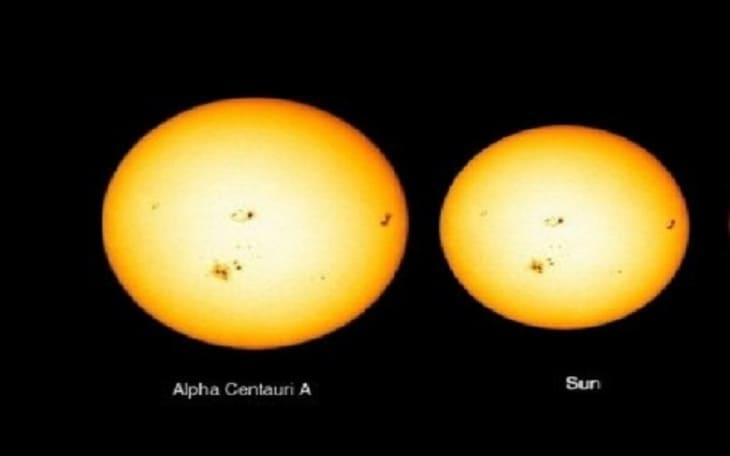 نجم Yellow Dwarf Stars