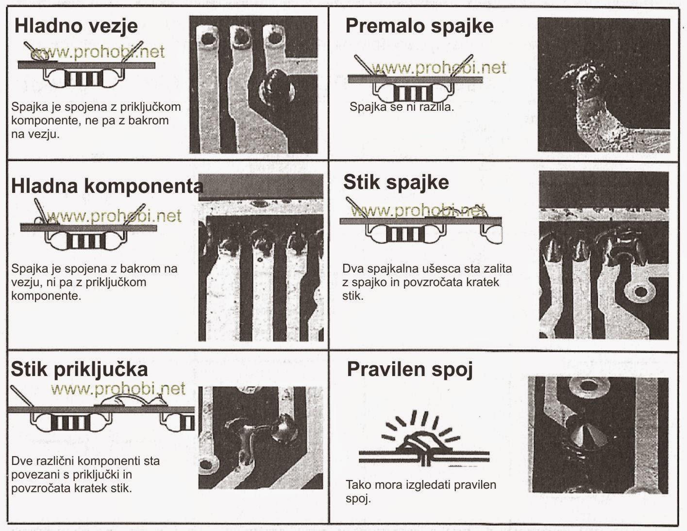 spajk_napake.jpg