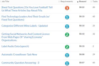 Exemple de tâches qui payent très bien sur ClixSense