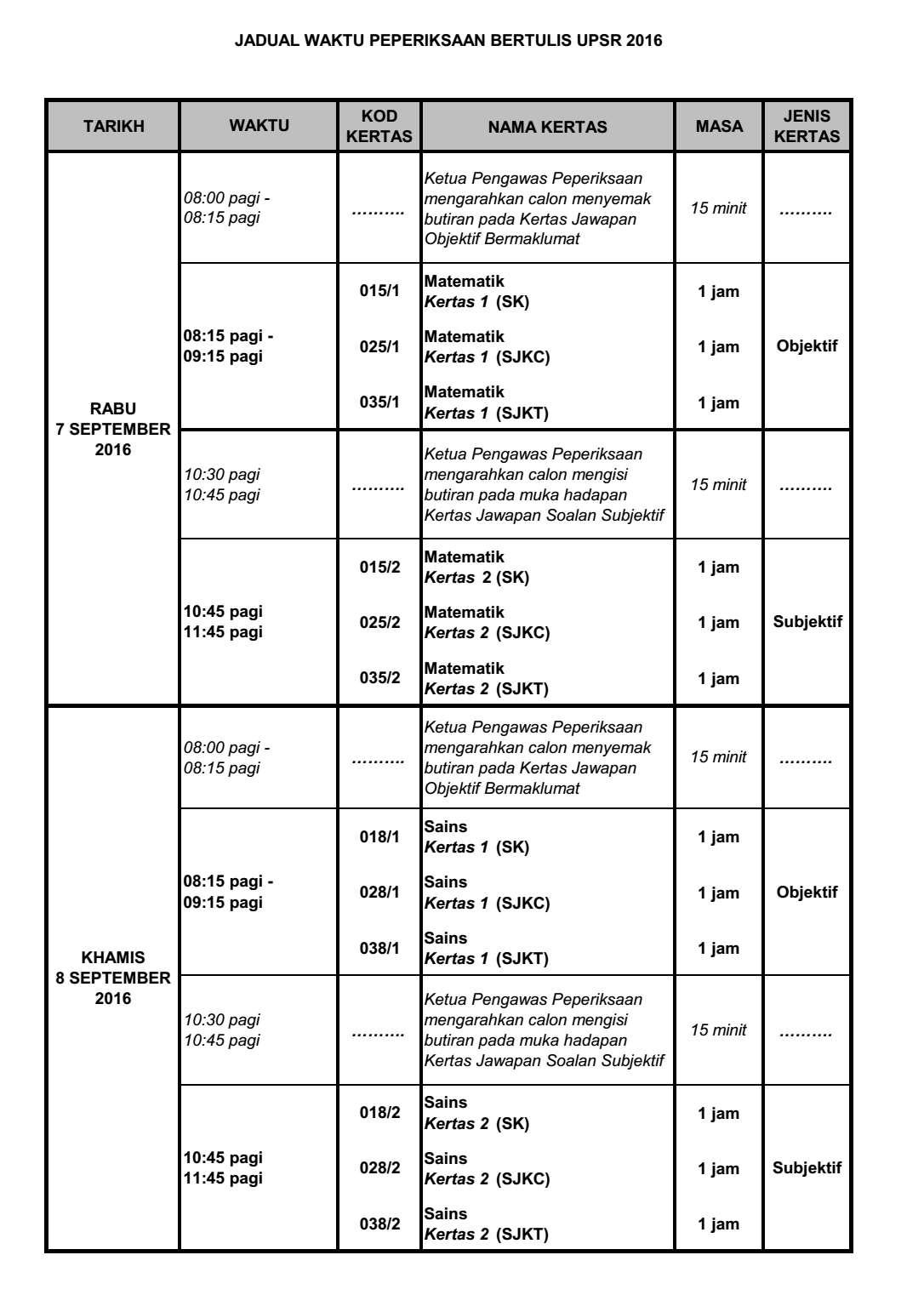 PUSAT SUMBER SK PERMAI INDAH: Jadual UPSR 2016