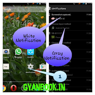 Notification log history, gyanbook