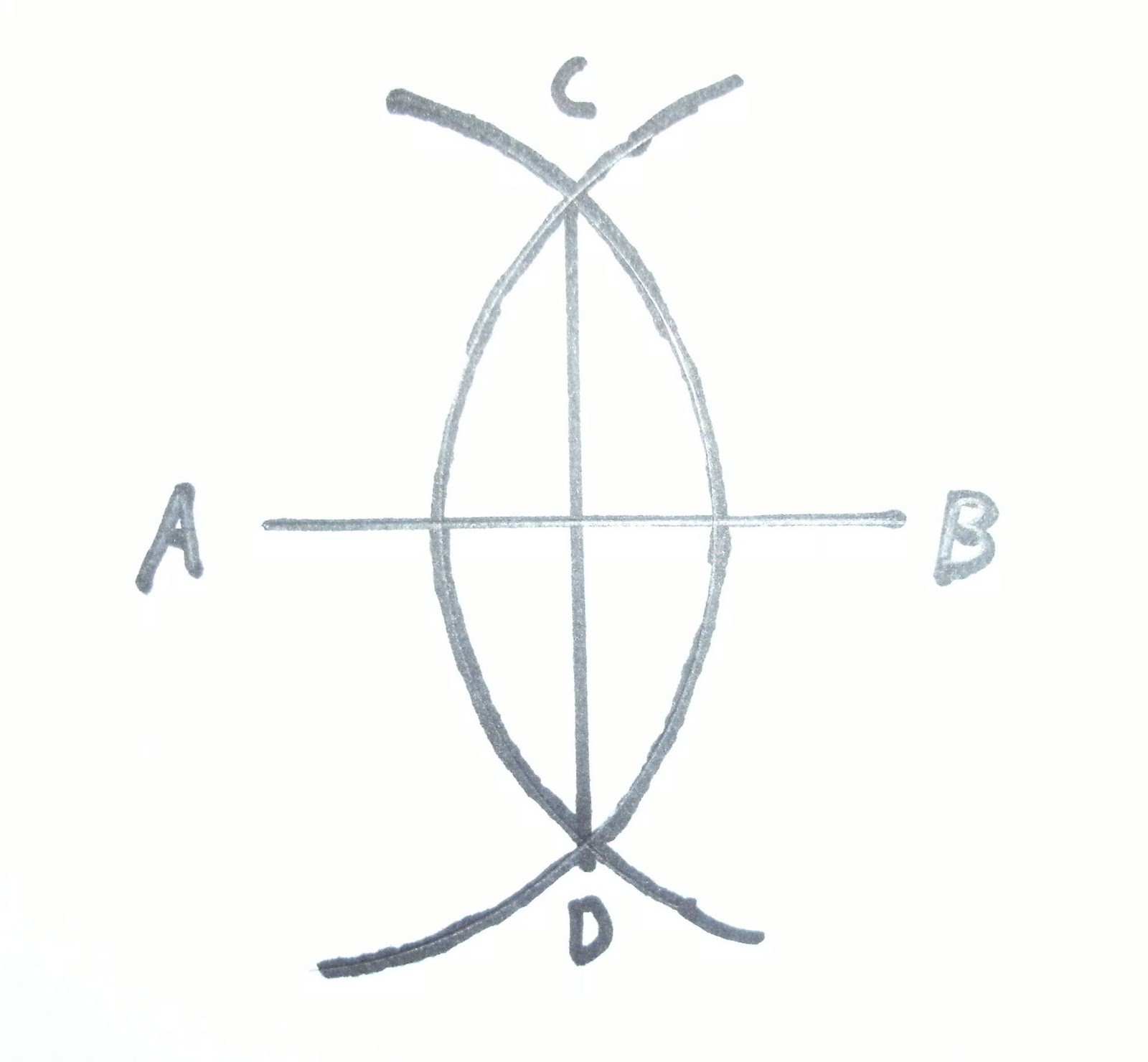 Rocky Meets Euclid Or How To Bisect A Line Segment