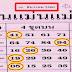 หวยบนแม่นแม่น เลขเด็ดสองตัว 4 ชุดบน งวดวันที่ 16/12/60 (สถิติหวย 5 งวดซ้อน)
