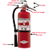 Fire Extinguisher- All you need to know
