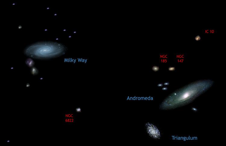 nasa galaxy chart - photo #13