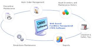 CMMS - Computerized Maintenance Management Software