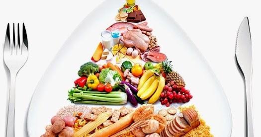 Intercambio entre los carbohidratos, las grasas y las proteínas