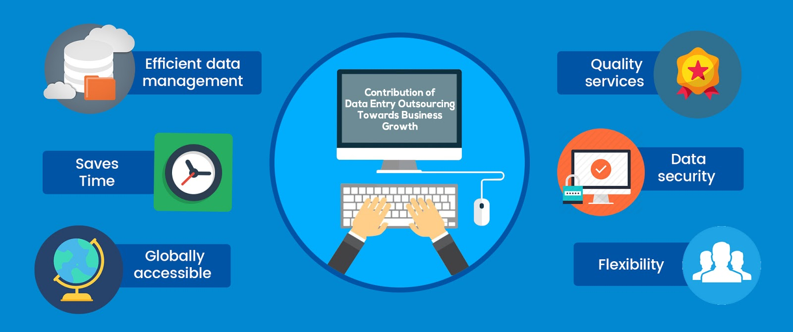 Key Contribution of Data Entry Outsourcing
