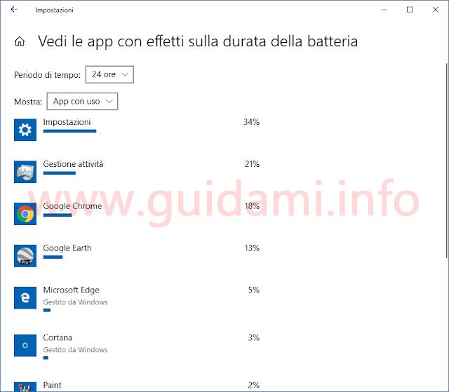 Impostazioni Windows 10 vedere consumo batteria da parte delle app