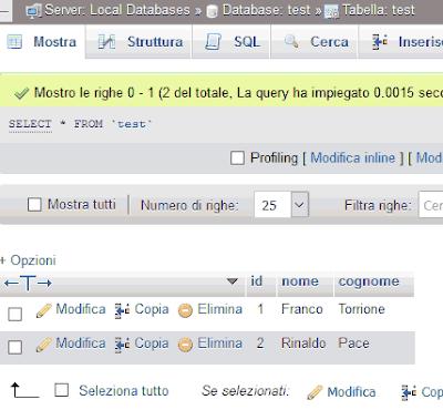 tabella mysql da phpmyadmin