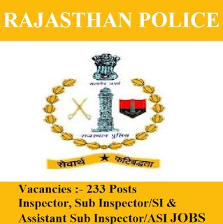Rajasthan Police, freejobalert, Sarkari Naukri, Rajasthan Police Admit Card, Admit Card, rajasthan police logo