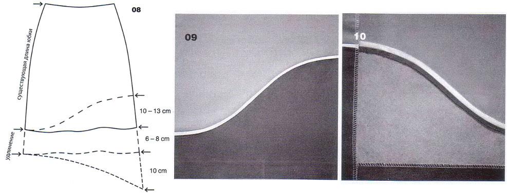 Отделка и удлинение низа юбки