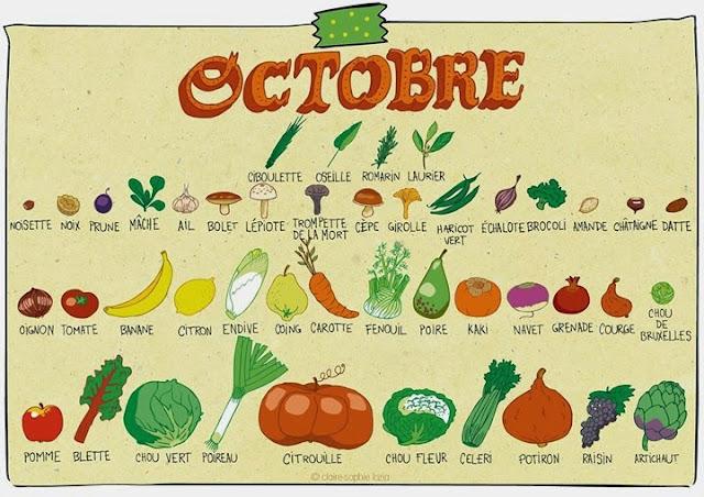 légumes pour le mois d'octobre
