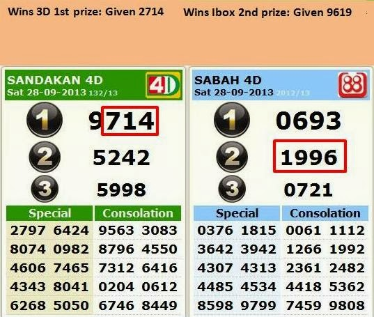 4D Power Master : Smart System for 4D Lucky Number: Power