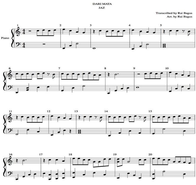 Not Angka Dari Mata Jaz Pianika dan Piano