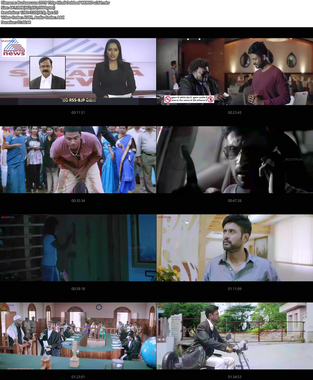 Buckaasuura 2019 720p Hindi Dubbed WEBHD x264 | 480p 300MB | 100MB HEVC Screenshot