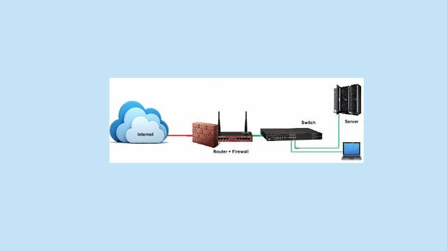 Firewall dan NAT