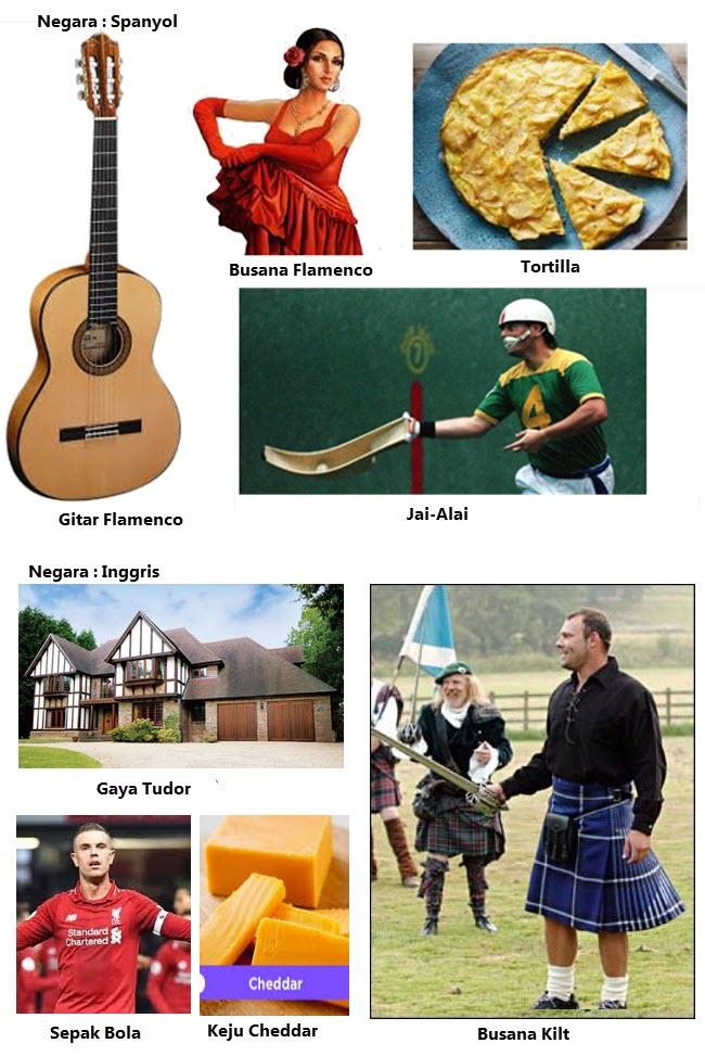 Budaya Eropa