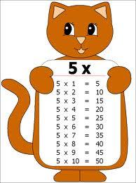 Multiplication Table صور جدول الضرب 1 2 3 4 5 6 7 8 9 10