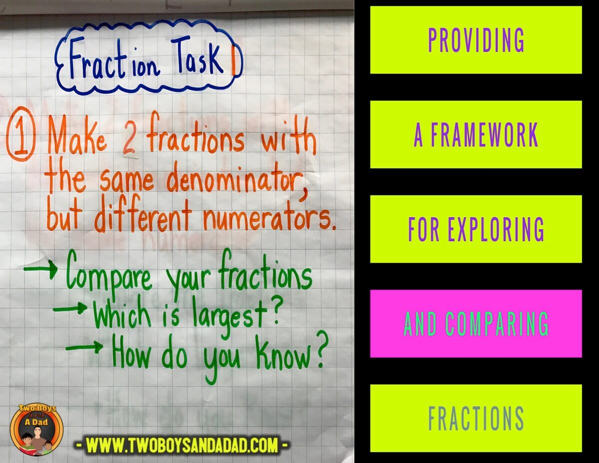 Fraction Task to compare fractions