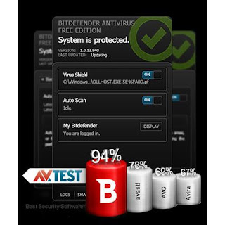 مضاد الفيروسات  BitDefender Antivirus Free Edition 1.0.26 Beta
