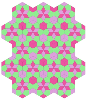 Blank Pattern Block Templates Free Patterns