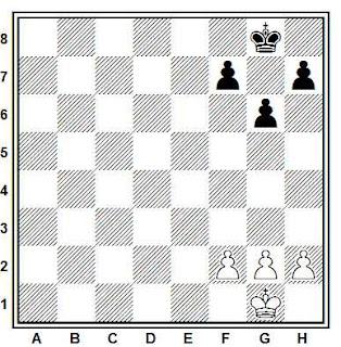 Ajedrez: formación de peones que limita el ataque por la diagonal b1-h7