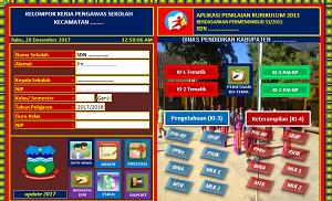 Aplikasi Rapor SD Kurikulum 2013 Revisi Terbaru