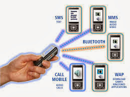 Advertising Benefits of Mobile Marketing