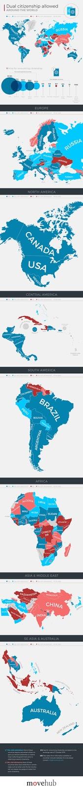 Countries that allow dual citizenship