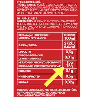 Descobrir o açúcar nos rótulos dos alimentos