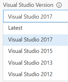 Visual Studio Version