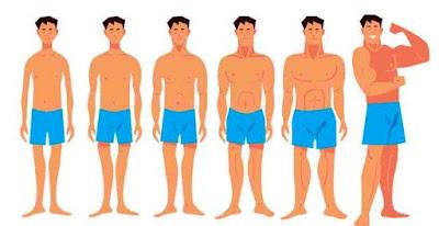 10 Tips Menambah Berat Badan dalam Waktu Cepat