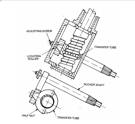 Rack And Pinion Steering Shaft