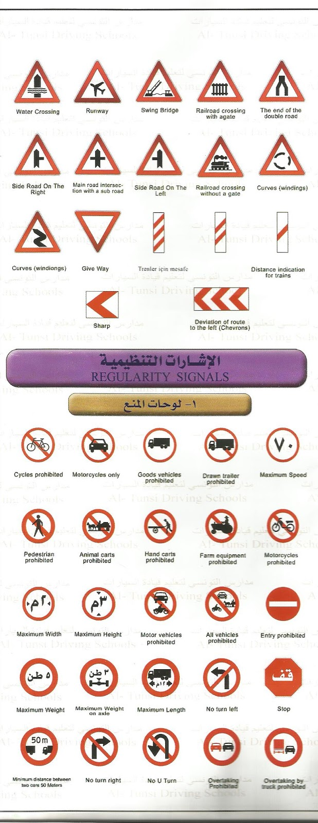 Images used are credit to the driving license office of makkah kingdom saudi arabia