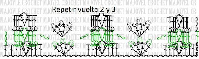 Crochet PATRÓN Puntada a relive a crochet y ganchillo. MAJOVEL CROCHET